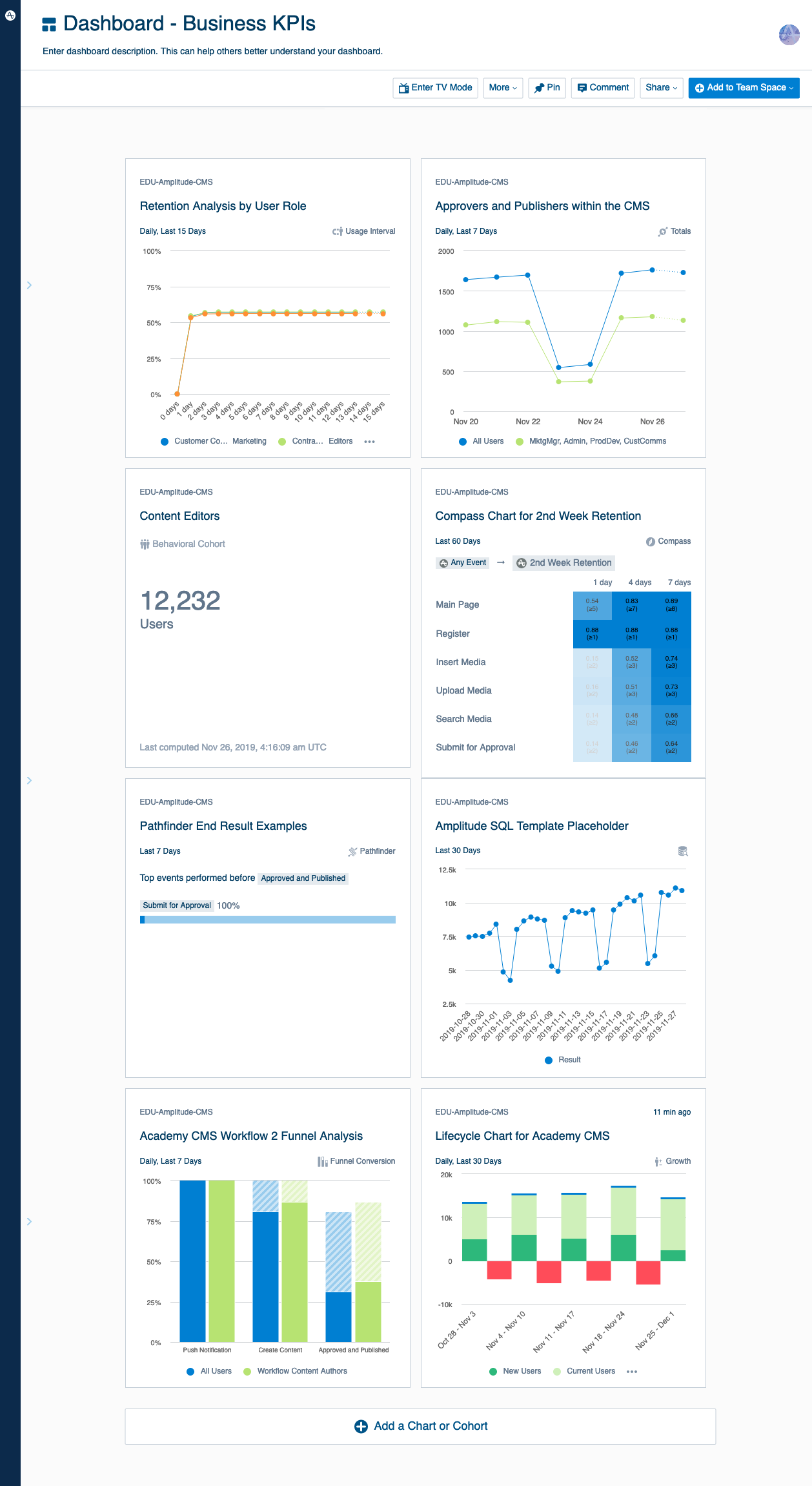 Dashboard_-_Business_KPIs_-_Amplitude_2019-11-27.png